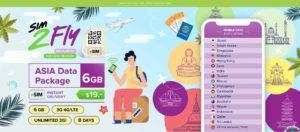 eSIM2fly slovensko medzinárodná sim karta
